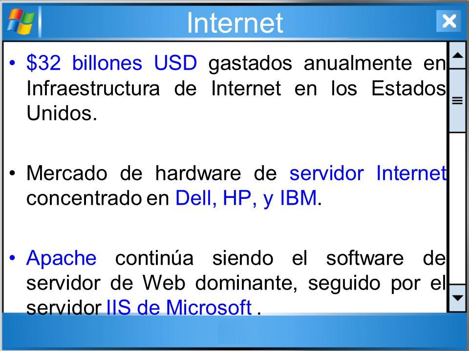 Internet $32 billones USD gastados anualmente en Infraestructura de Internet en los Estados Unidos.