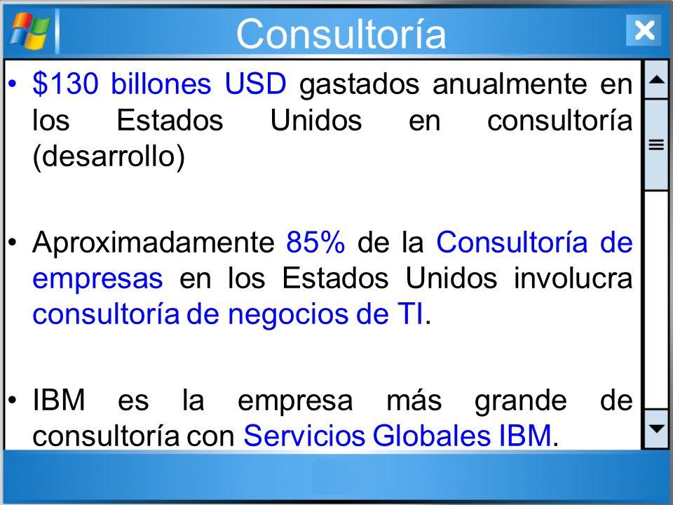 Consultoría $130 billones USD gastados anualmente en los Estados Unidos en consultoría (desarrollo)