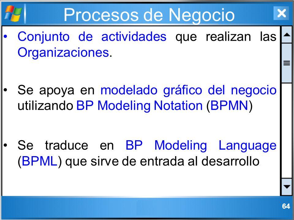 Procesos de Negocio Conjunto de actividades que realizan las Organizaciones.
