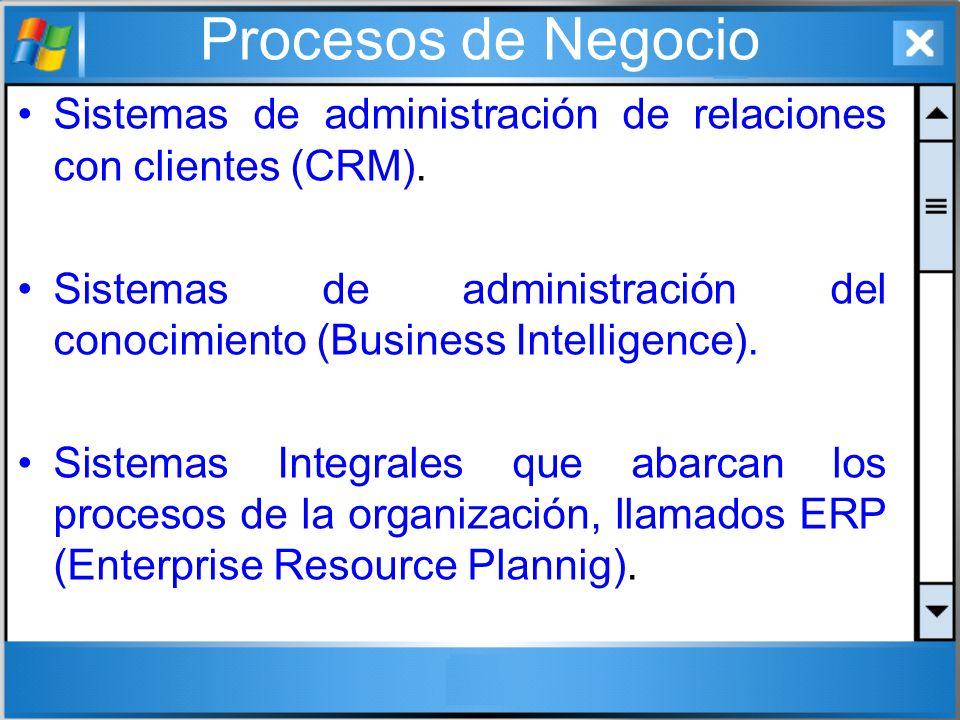 Procesos de NegocioSistemas de administración de relaciones con clientes (CRM). Sistemas de administración del conocimiento (Business Intelligence).