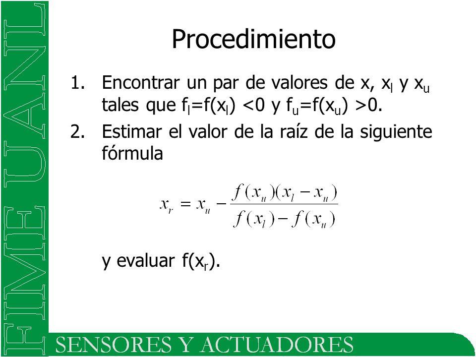 Procedimiento Encontrar un par de valores de x, xl y xu tales que fl=f(xl) <0 y fu=f(xu) >0. Estimar el valor de la raíz de la siguiente fórmula.