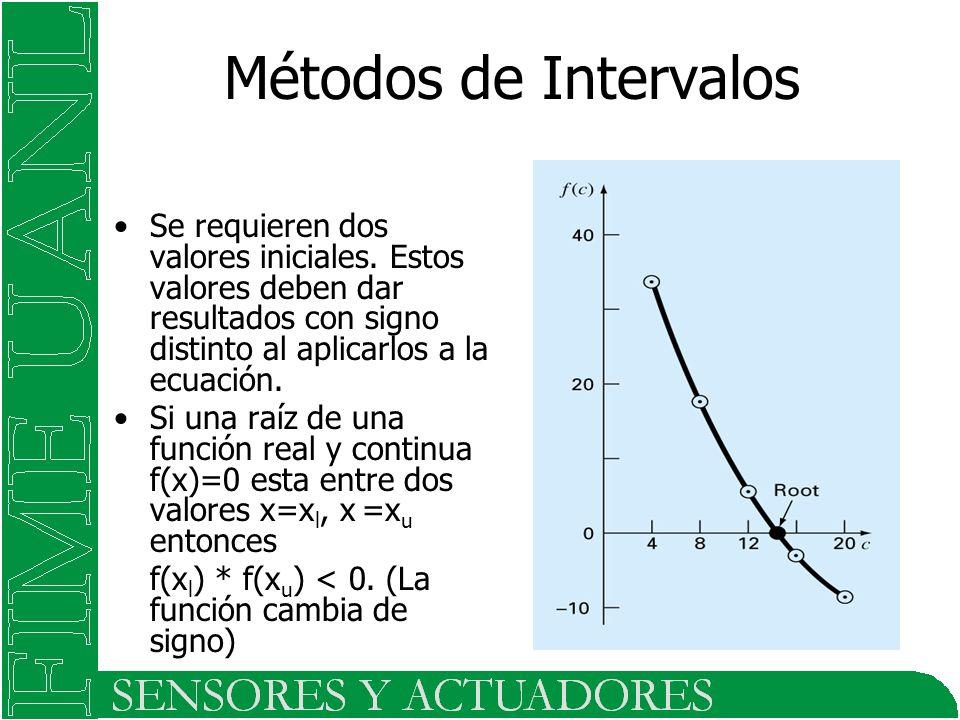 Métodos de Intervalos Se requieren dos valores iniciales. Estos valores deben dar resultados con signo distinto al aplicarlos a la ecuación.