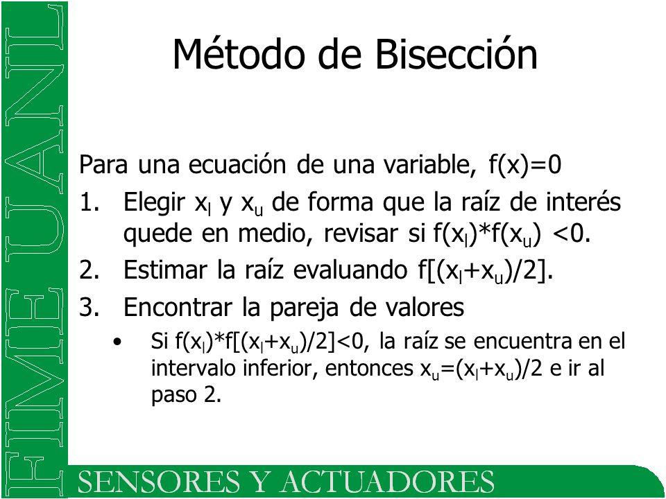 Método de Bisección Para una ecuación de una variable, f(x)=0