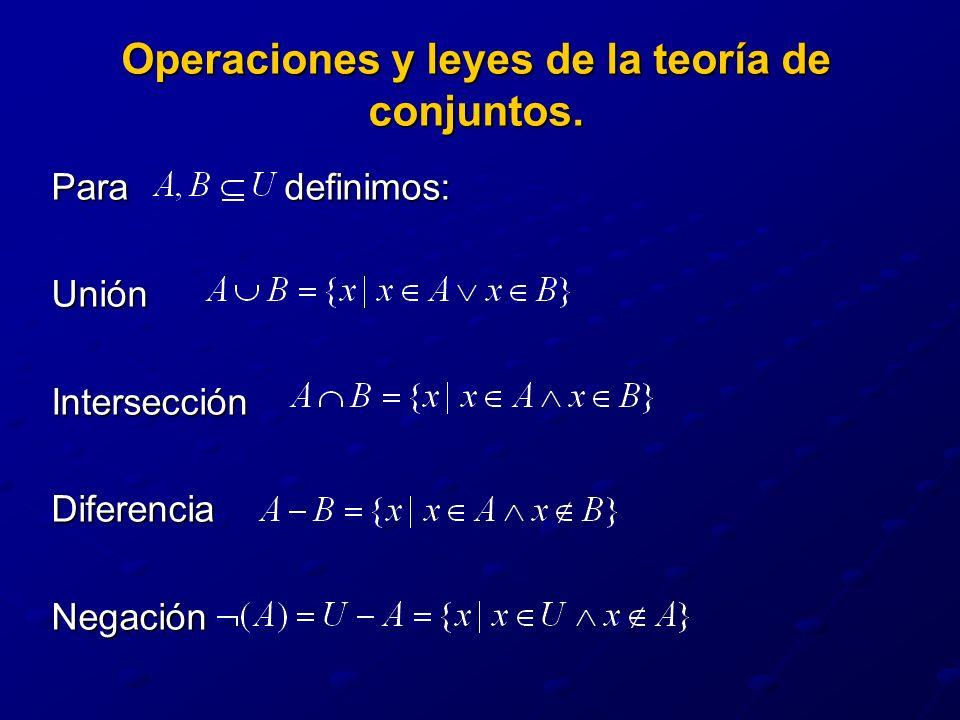 Operaciones y leyes de la teoría de conjuntos.