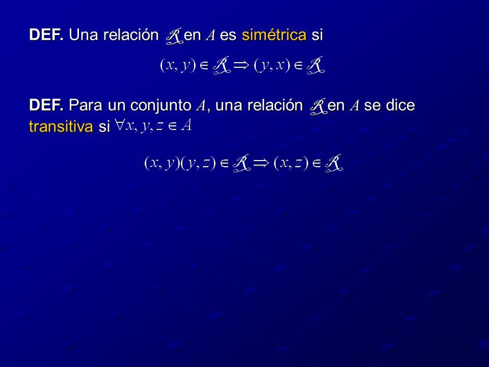 DEF. Una relación R en A es simétrica si