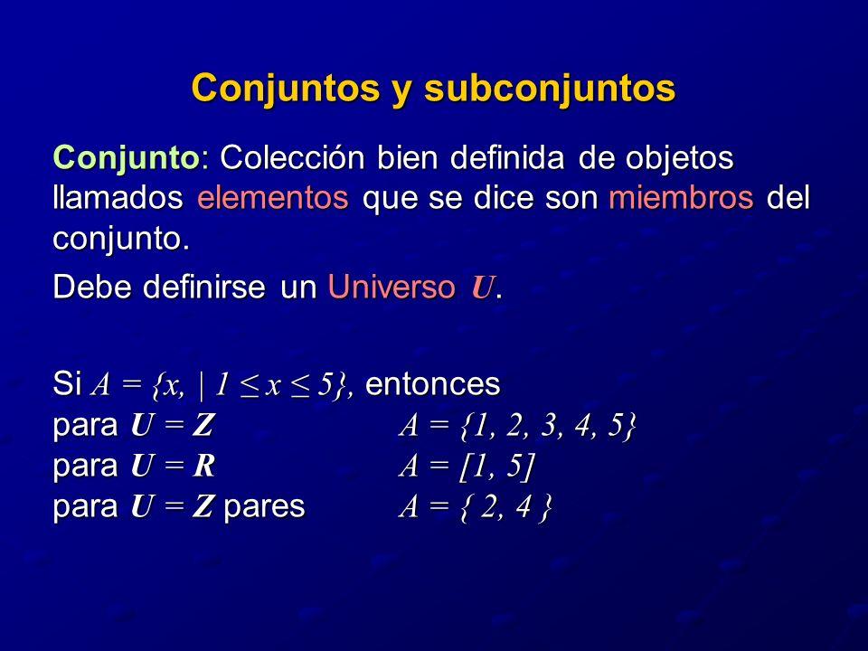 Conjuntos y subconjuntos