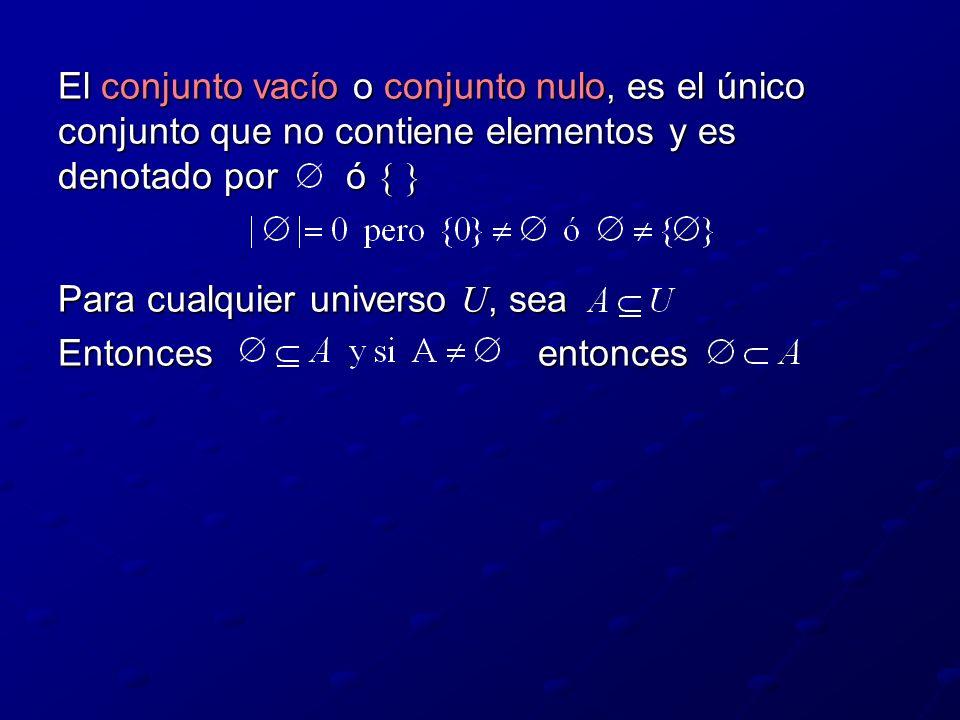 El conjunto vacío o conjunto nulo, es el único conjunto que no contiene elementos y es denotado por ó { }