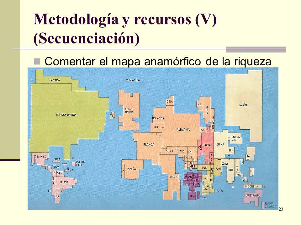 Metodología y recursos (V) (Secuenciación)