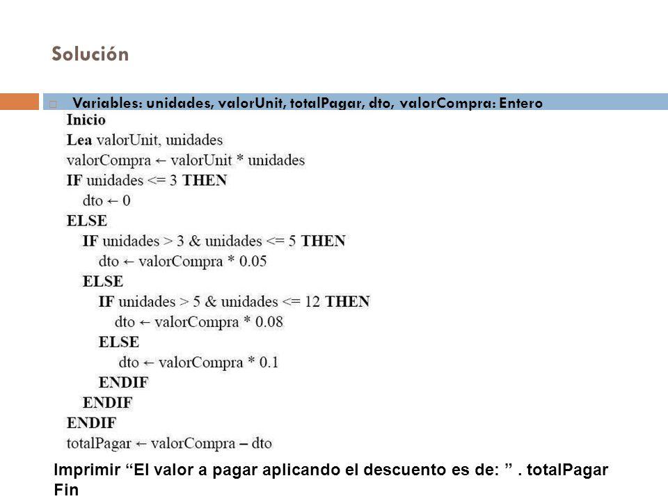 Solución Variables: unidades, valorUnit, totalPagar, dto, valorCompra: Entero.