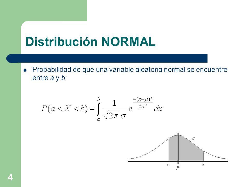 Distribución NORMAL Probabilidad de que una variable aleatoria normal se encuentre entre a y b: