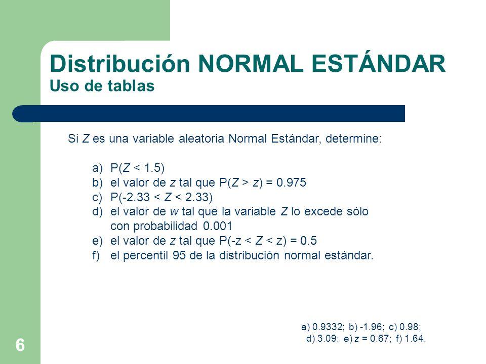 Distribución NORMAL ESTÁNDAR Uso de tablas