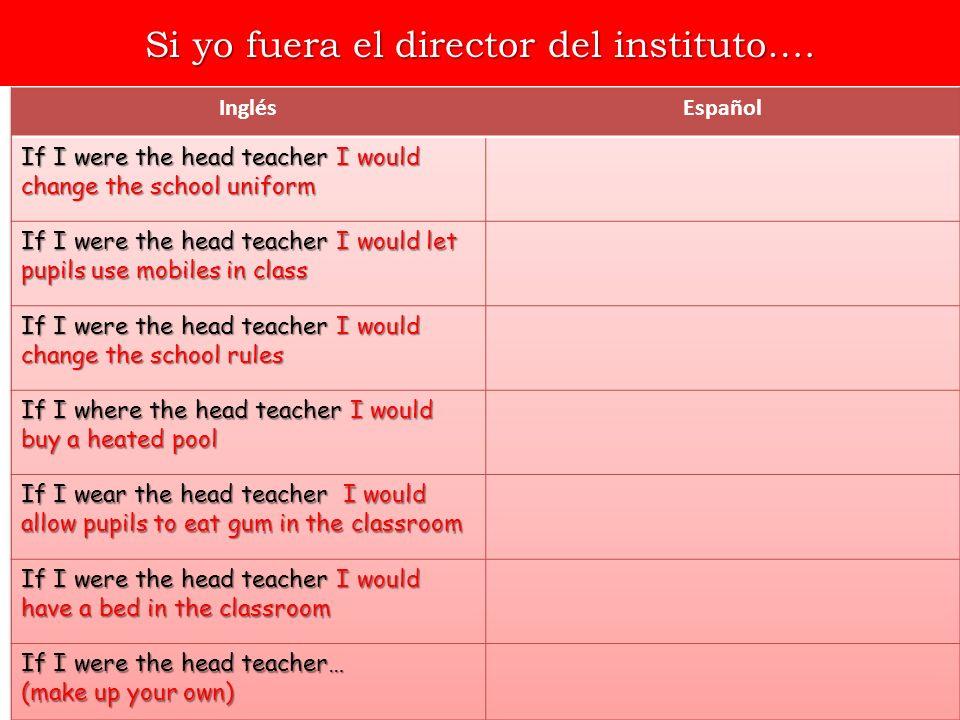 Si yo fuera el director del instituto….