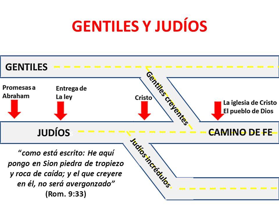GENTILES Y JUDÍOS