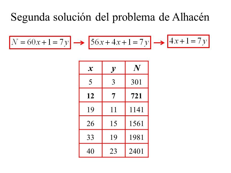 Segunda solución del problema de Alhacén