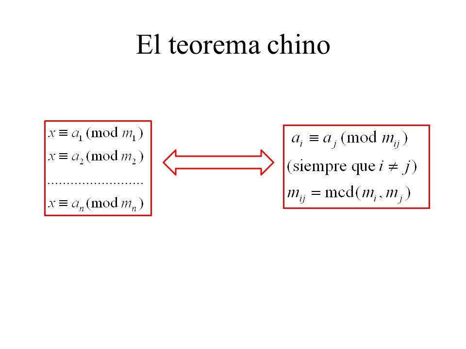El teorema chino e