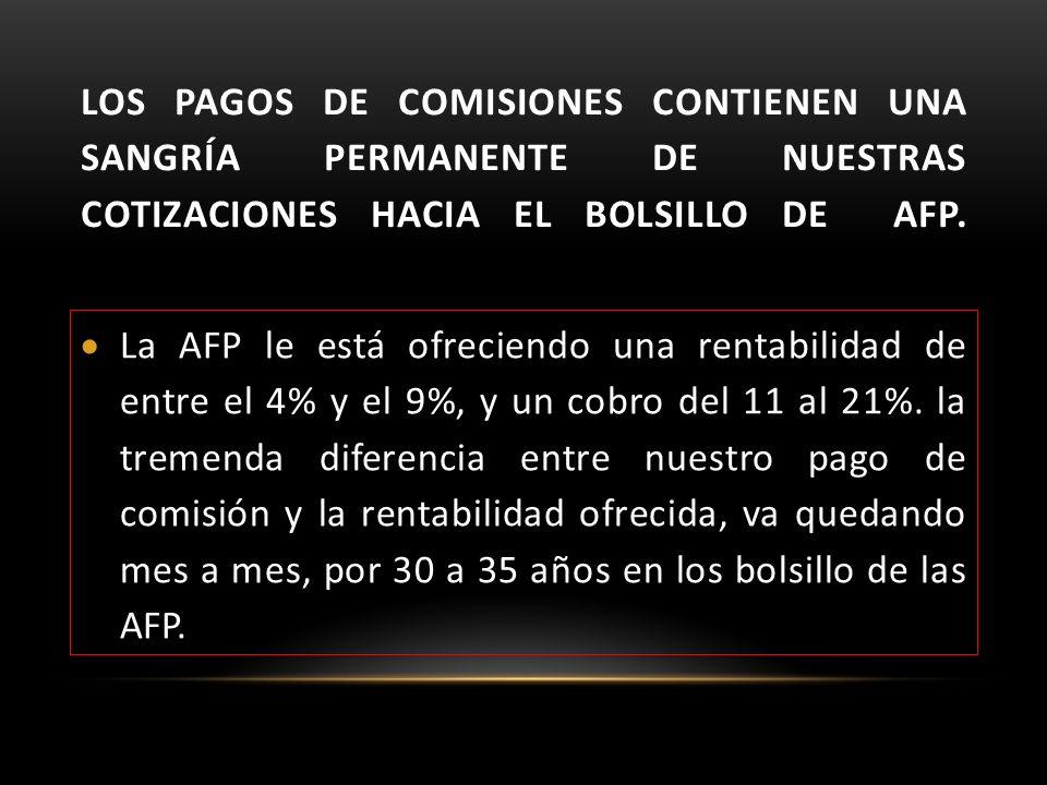 Los pagos de comisiones contienen una sangría permanente de nuestras cotizaciones hacia el bolsillo de AFP.