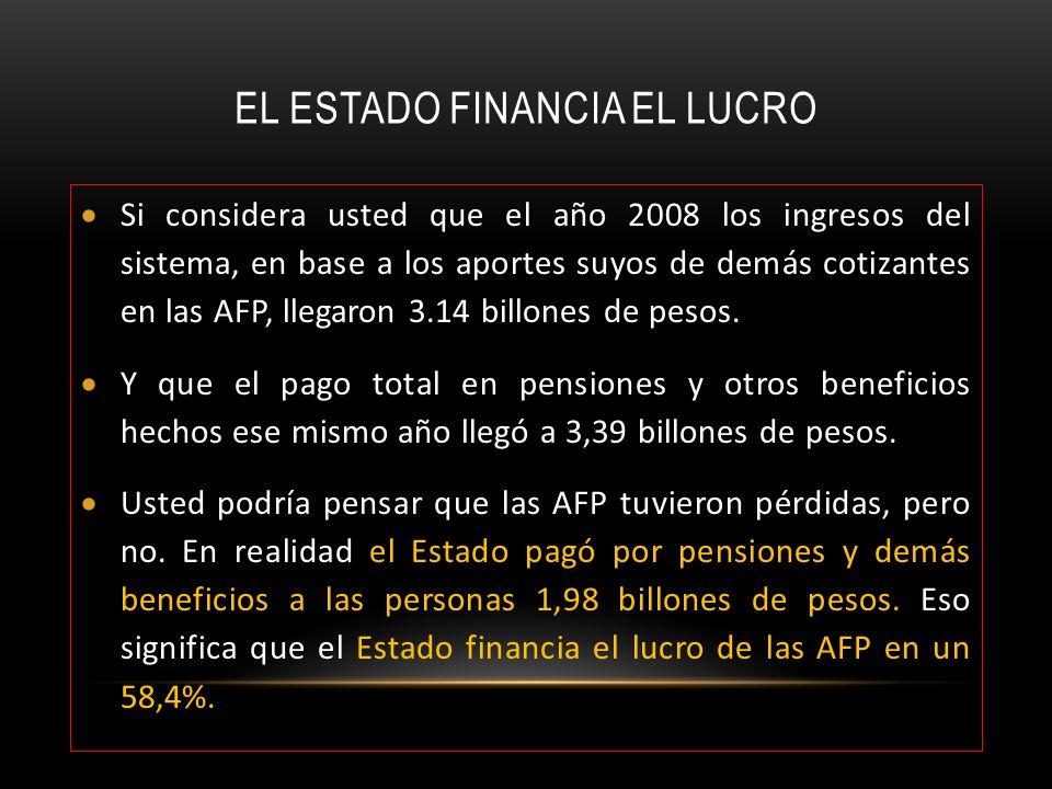 EL ESTADO FINANCIA EL LUCRO
