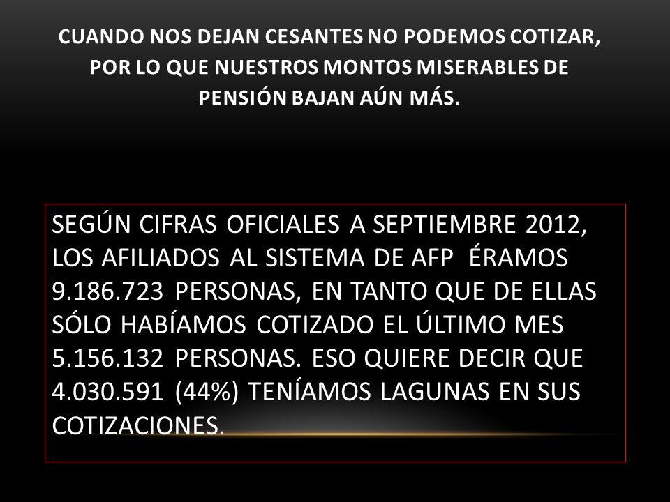Cuando nos dejan cesantes no podemos cotizar, por lo que nuestros montos miserables de pensión bajan aún más.