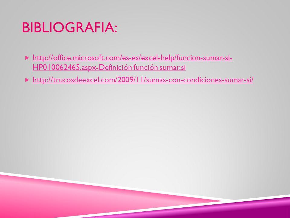 BIBLIOGRAFIA: http://office.microsoft.com/es-es/excel-help/funcion-sumar-si- HP010062465.aspx-Definición función sumar.si.