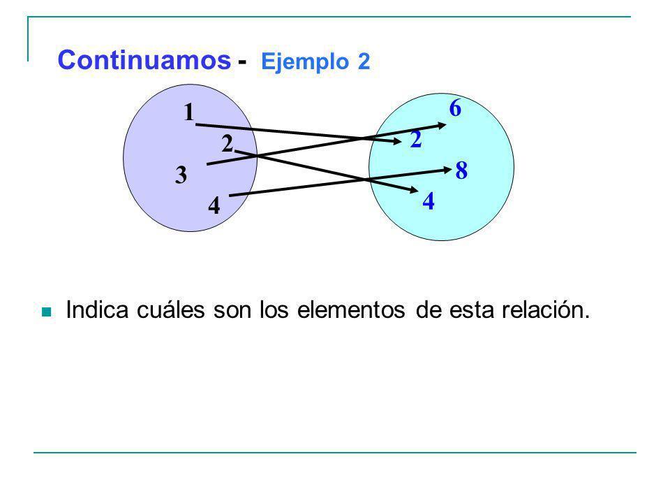 Continuamos - Ejemplo 2 1 2 3 4 6 8 Indica cuáles son los elementos de esta relación.