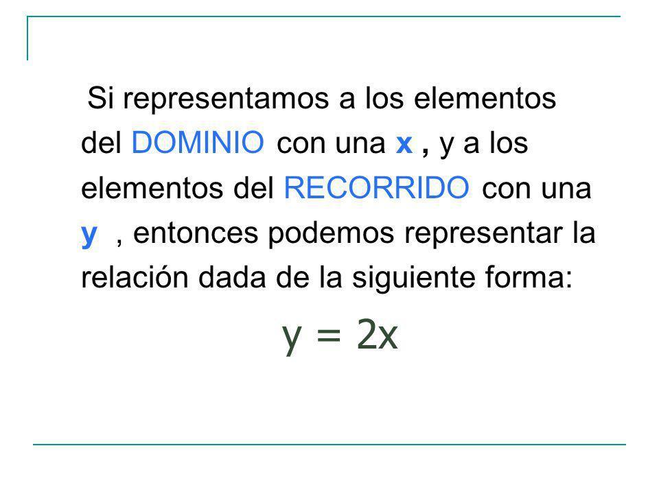 Si representamos a los elementos del DOMINIO con una x , y a los elementos del RECORRIDO con una y , entonces podemos representar la relación dada de la siguiente forma: