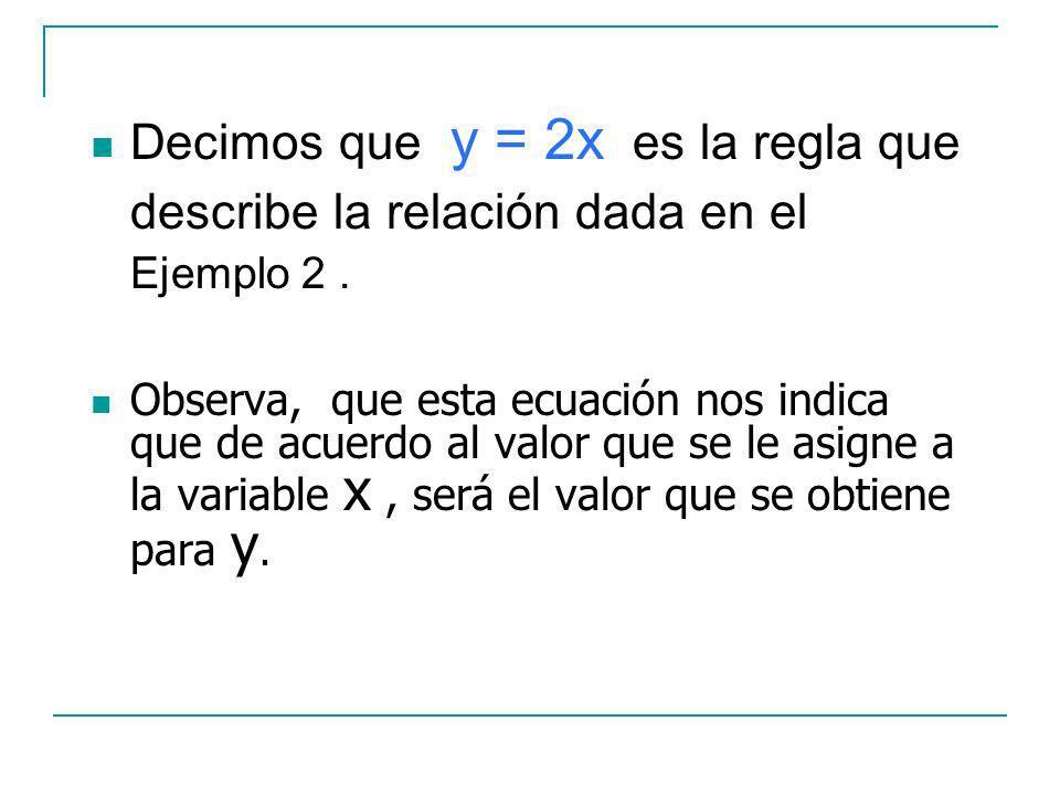 Decimos que y = 2x es la regla que describe la relación dada en el Ejemplo 2 .