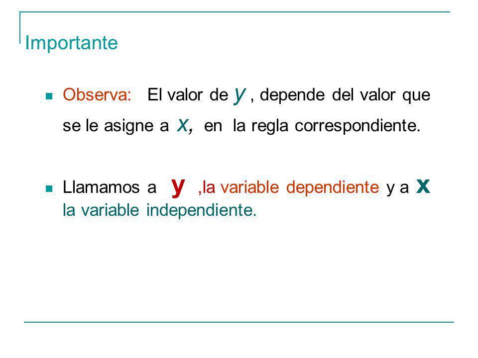 Importante Observa: El valor de y , depende del valor que se le asigne a x, en la regla correspondiente.