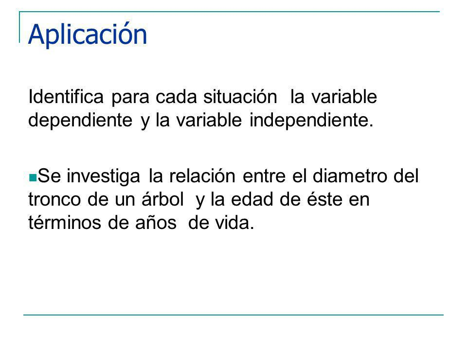 Aplicación Identifica para cada situación la variable dependiente y la variable independiente.