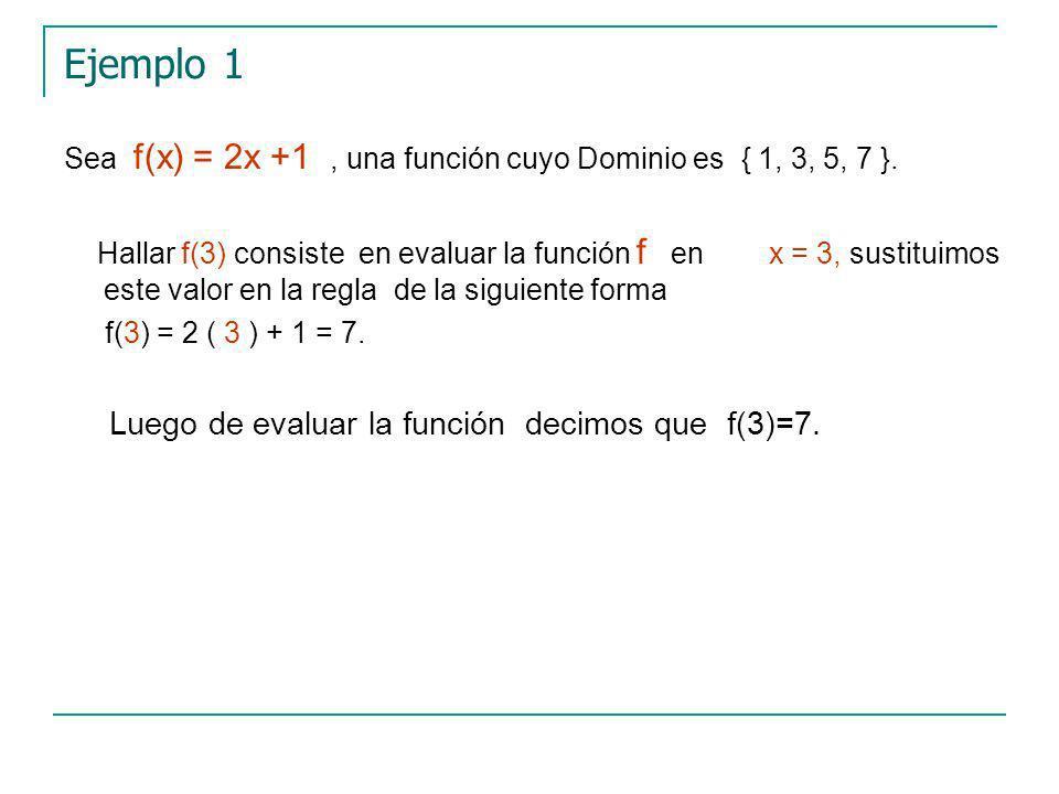 Ejemplo 1 Luego de evaluar la función decimos que f(3)=7.