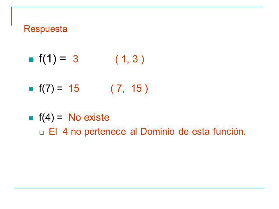 f(1) = 3 ( 1, 3 ) f(7) = 15 ( 7, 15 ) f(4) = No existe