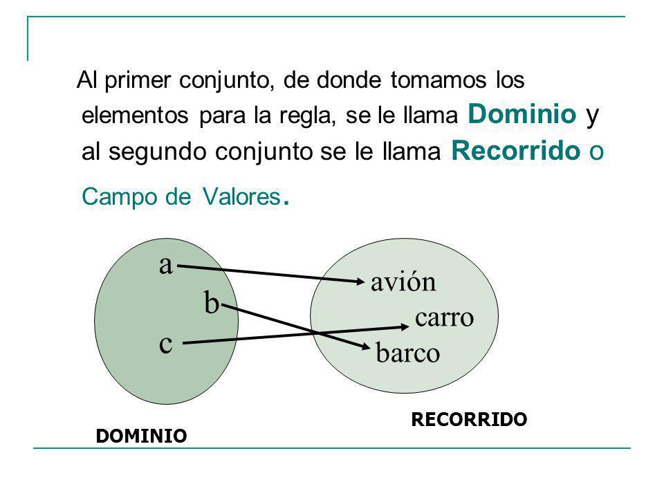 Al primer conjunto, de donde tomamos los elementos para la regla, se le llama Dominio y al segundo conjunto se le llama Recorrido o Campo de Valores.