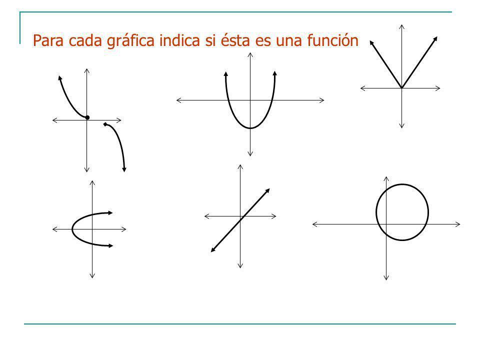 Para cada gráfica indica si ésta es una función