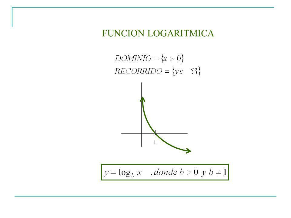 FUNCION LOGARITMICA 1