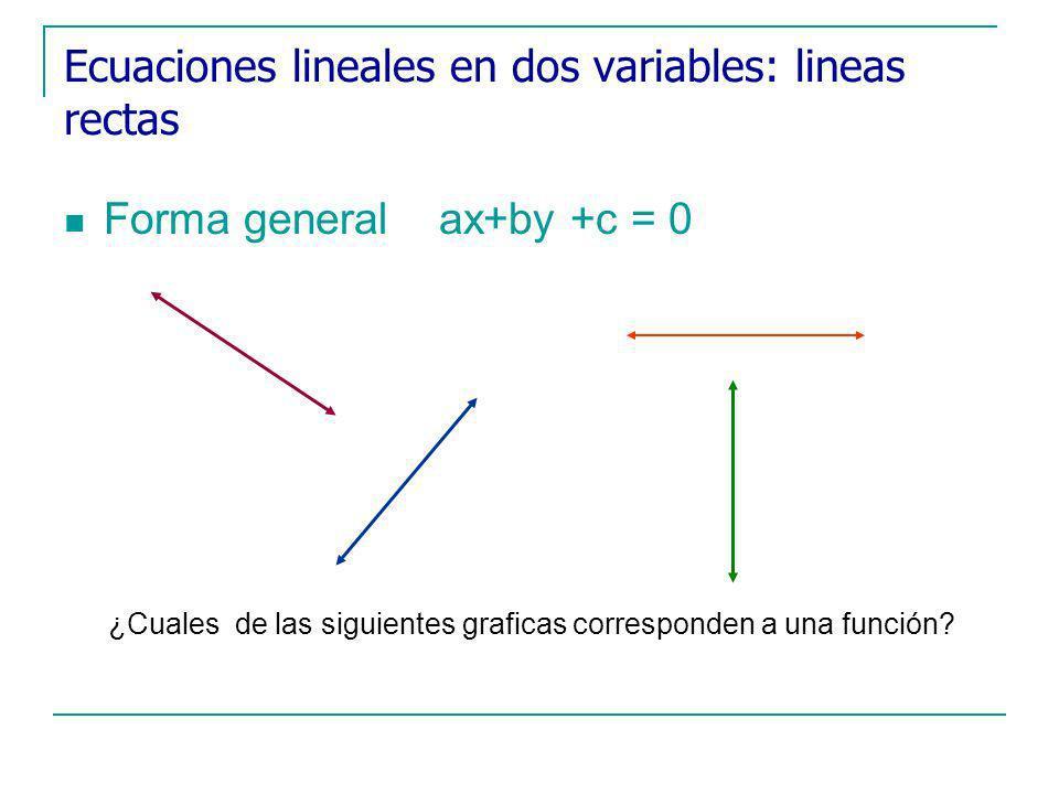 Ecuaciones lineales en dos variables: lineas rectas