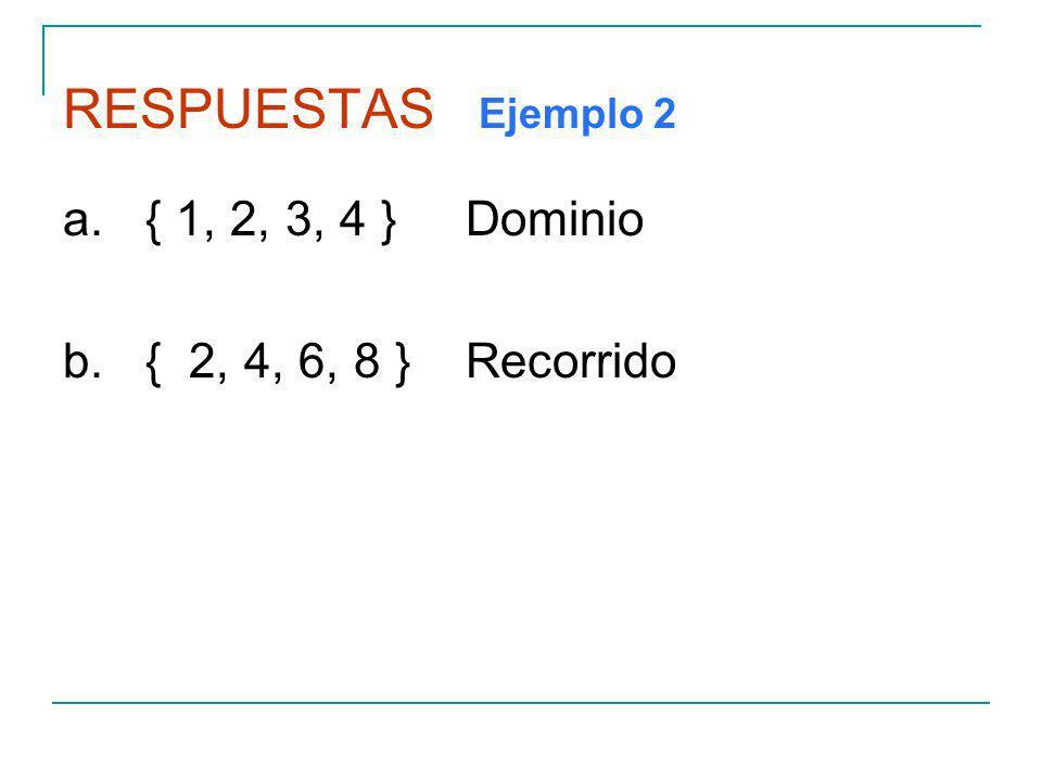 RESPUESTAS Ejemplo 2 a. { 1, 2, 3, 4 } Dominio