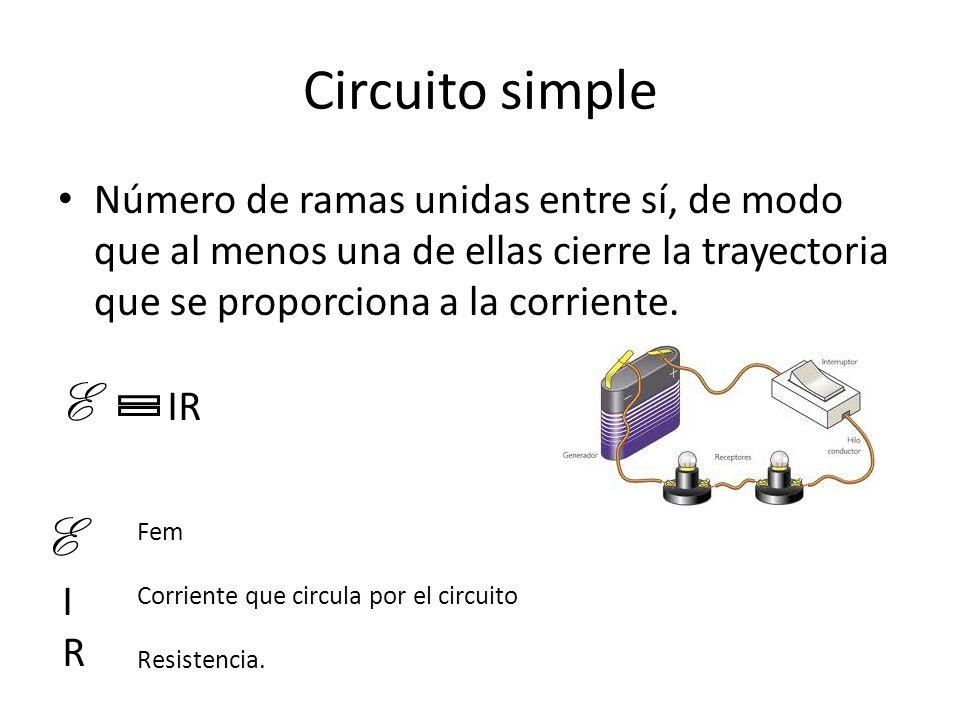 Circuito simple Número de ramas unidas entre sí, de modo que al menos una de ellas cierre la trayectoria que se proporciona a la corriente.