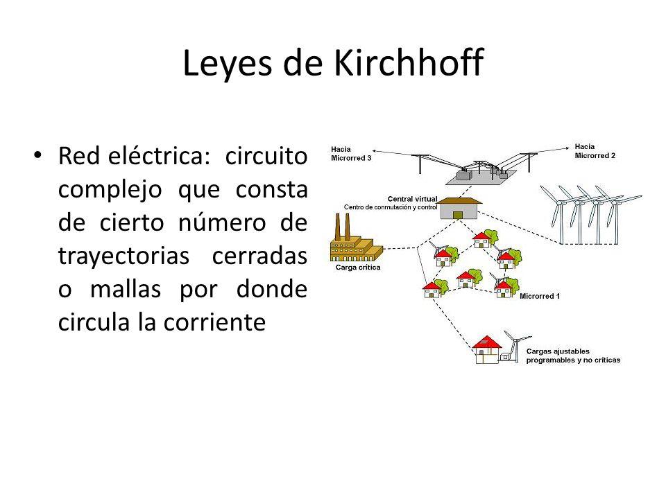Leyes de Kirchhoff Red eléctrica: circuito complejo que consta de cierto número de trayectorias cerradas o mallas por donde circula la corriente.