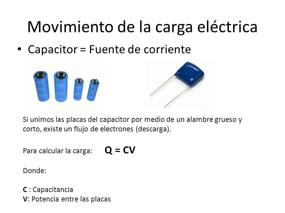 Movimiento de la carga eléctrica
