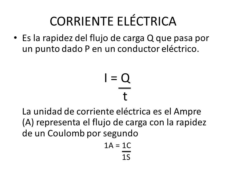 CORRIENTE ELÉCTRICA Es la rapidez del flujo de carga Q que pasa por un punto dado P en un conductor eléctrico.
