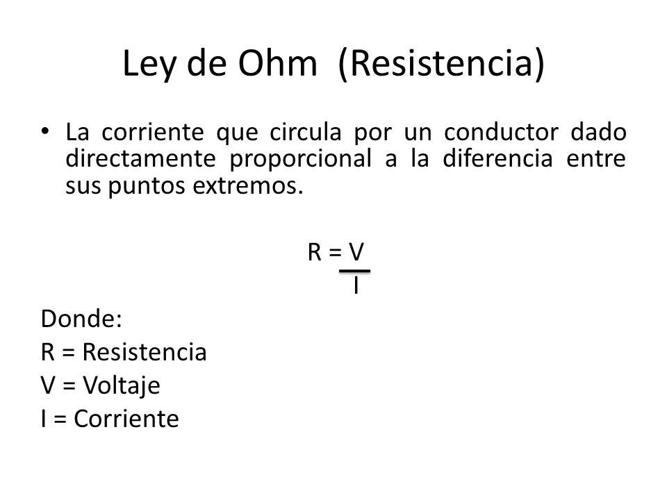 Ley de Ohm (Resistencia)