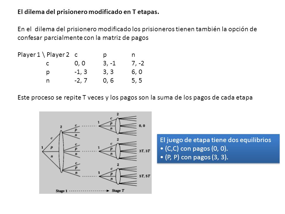 El dilema del prisionero modificado en T etapas.