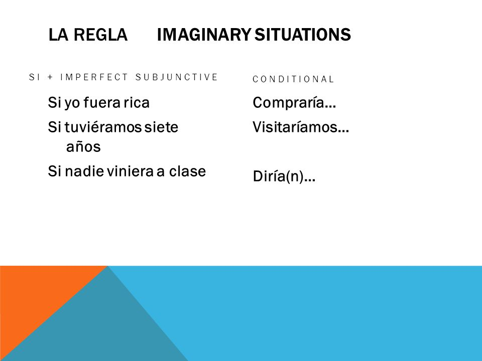 La Regla Imaginary situations