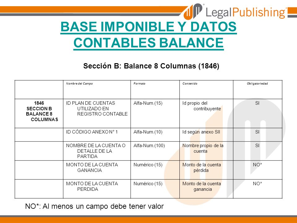 BASE IMPONIBLE Y DATOS CONTABLES BALANCE