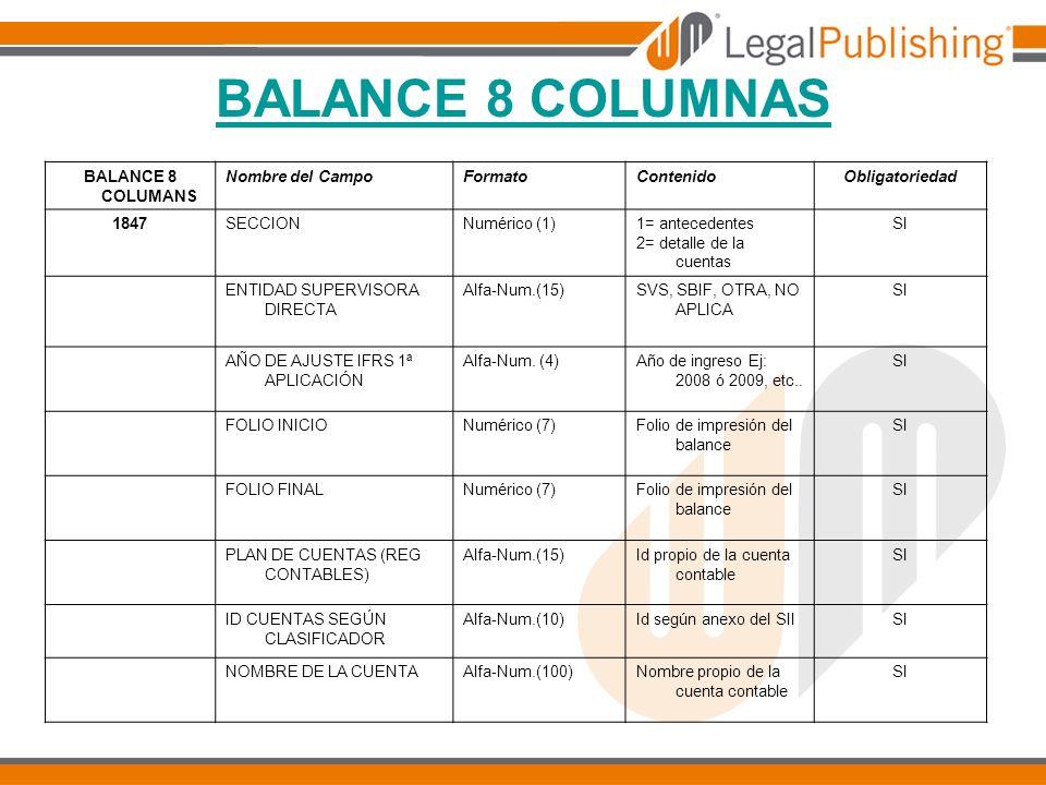 BALANCE 8 COLUMNAS BALANCE 8 COLUMANS Nombre del Campo Formato