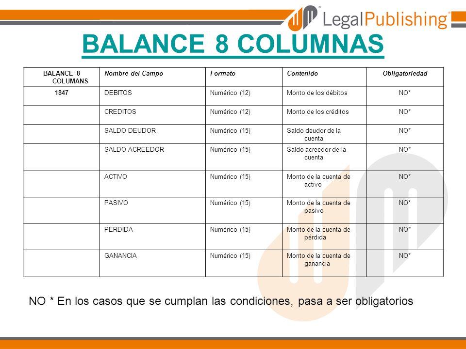 BALANCE 8 COLUMNAS BALANCE 8 COLUMANS. Nombre del Campo. Formato. Contenido. Obligatoriedad. 1847.