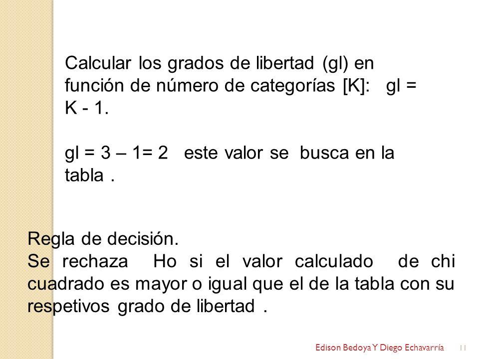 gl = 3 – 1= 2 este valor se busca en la tabla .