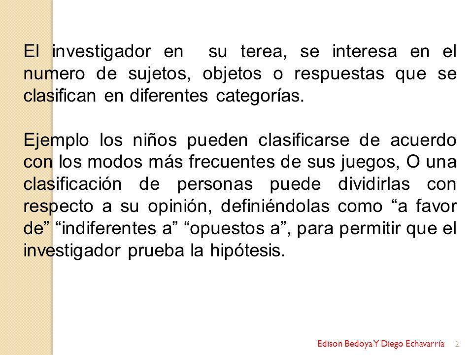 Edison Bedoya Y Diego Echavarría