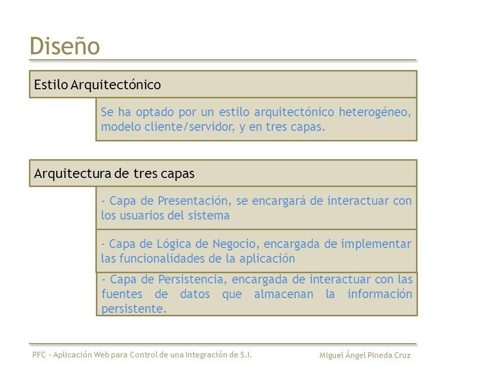 Diseño Estilo Arquitectónico Arquitectura de tres capas