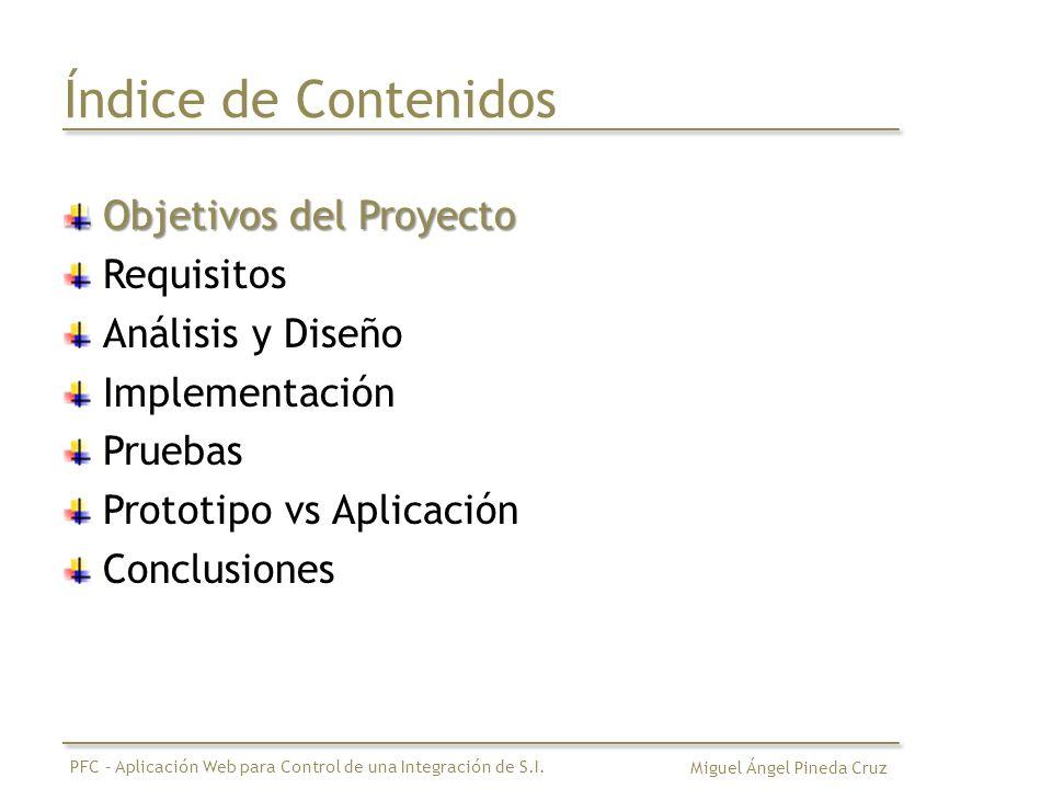 Índice de Contenidos Objetivos del Proyecto Requisitos