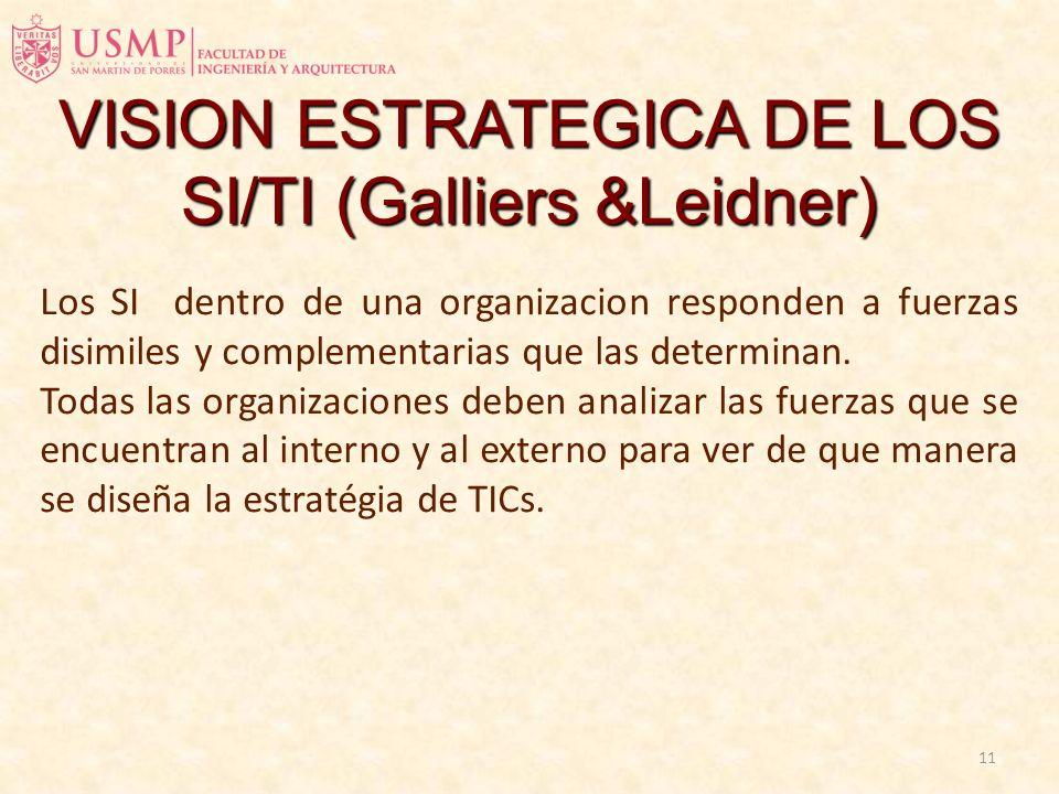 VISION ESTRATEGICA DE LOS SI/TI (Galliers &Leidner)